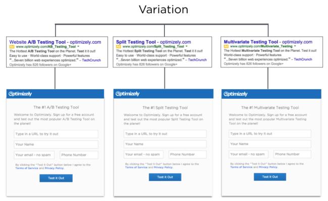 online-marketing-symmetry-vairation-1024x629