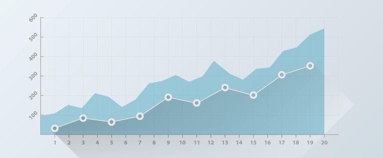 cmo-charts.png