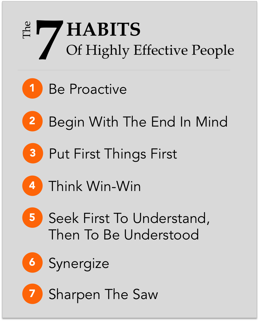 7 habit Buy the 7 habits of highly effective people reprinted edition by stephen r covey (isbn: 8601417205112) from amazon's book store everyday low prices and free.