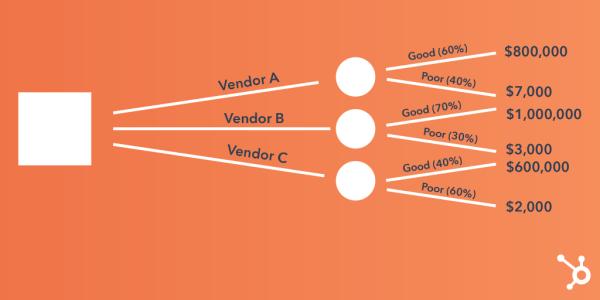 decision-tree-3