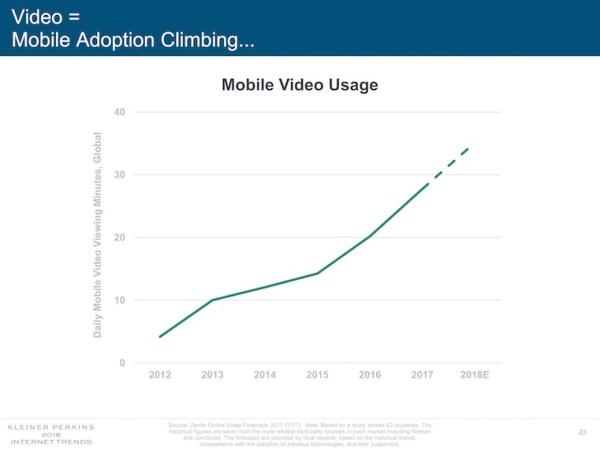 internettrendsreport2018-180530164809(3)