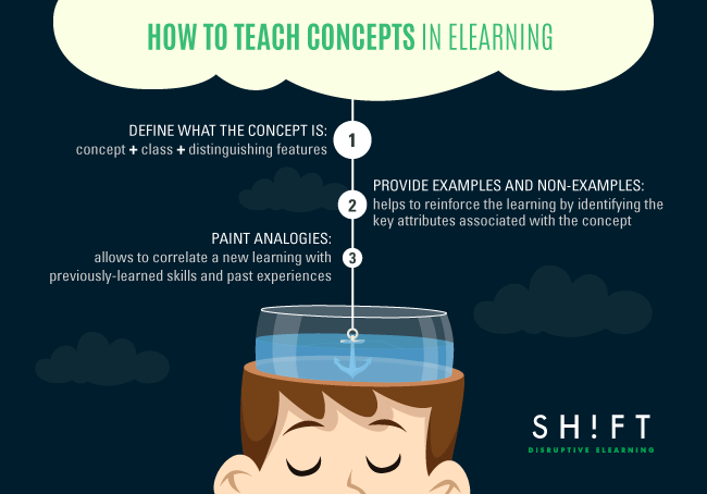 B4_How-to-Teach-Concepts
