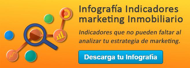 Infografía Indicadores de Marketing Inmobiliario