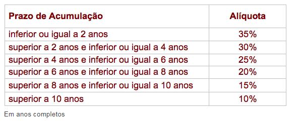 PRAZO DE ACUMULAÇÃO 2-1.png