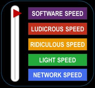 Software Speed