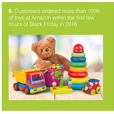 Customers ordered more than 100K of toys at Amazon within the first few hours of Black Friday in 2016.