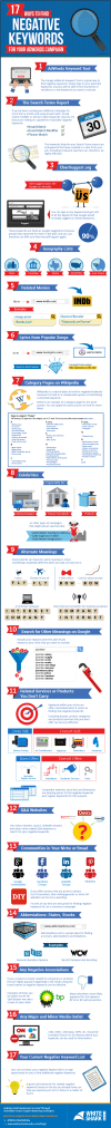 17-Ways-to-Find-Negative-Keywords_Infographic