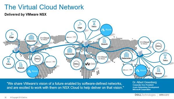 virtual cloud network