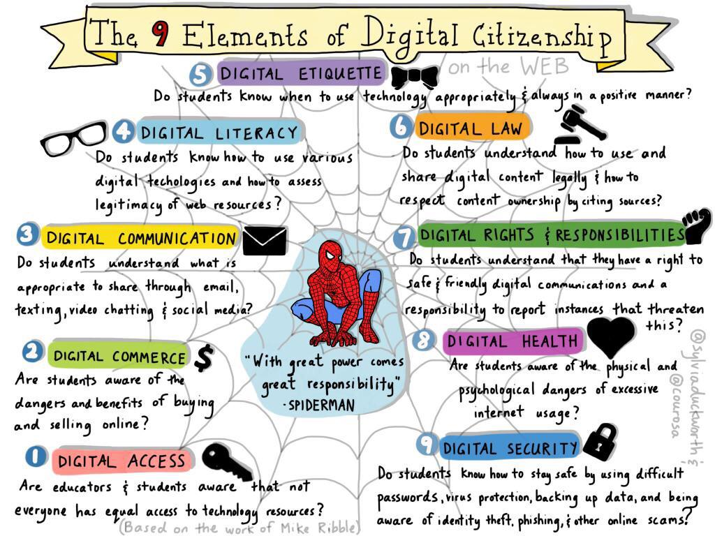How To Be A Good Digital Citizen A Guide For Teachers And