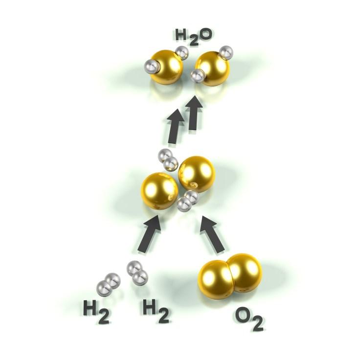 Bonds, Hydrogen Bonds