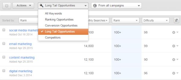 hubspot keyword tool long tail keywords