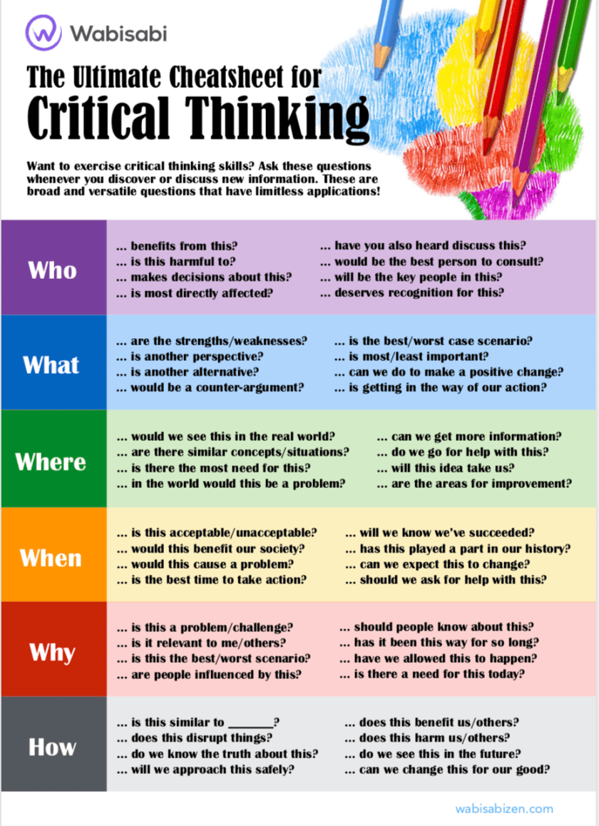 critical-thinking-cheatsheet-tmb