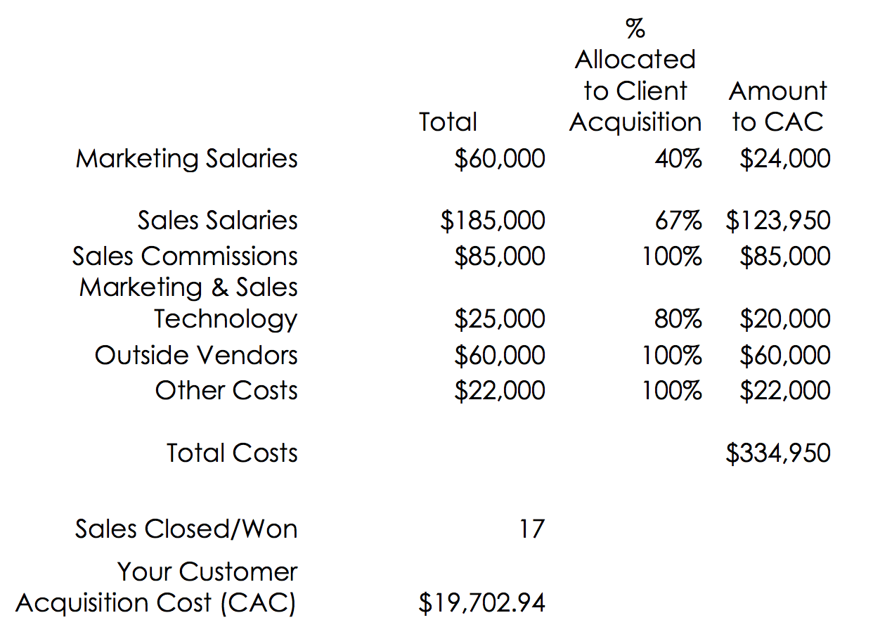 CAC-Cost-Sample-1