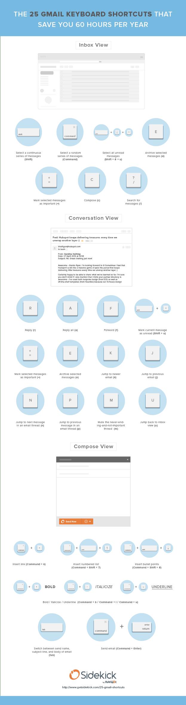 Gmail_cheatSheet-shortcuts-sidekick-content-1