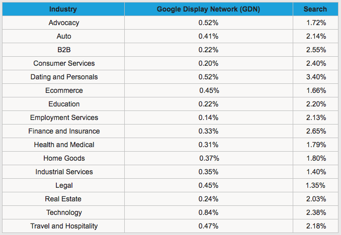 AdWords_Clickthrough_Data.png