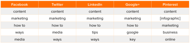 content-marketing-headlines-1.png