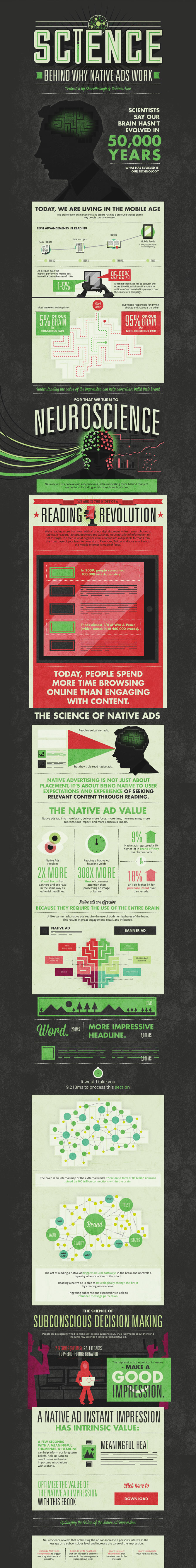 science-native-ads