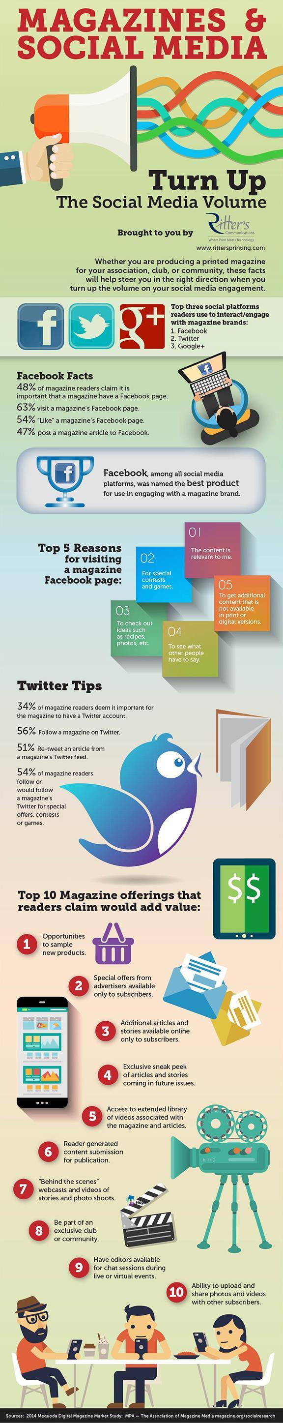 magazine-infographic.jpg