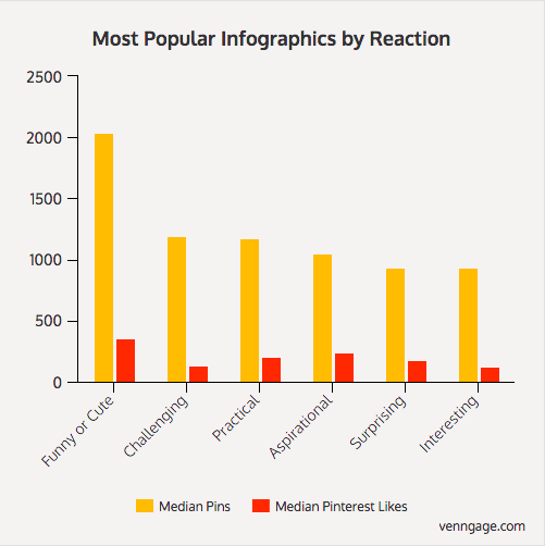 Reaction_Infographics.png