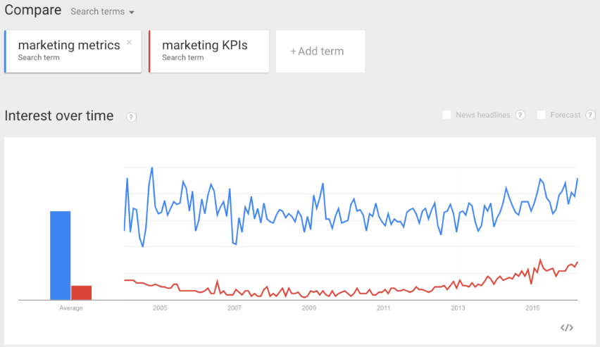 google-trends-compare-terms.png