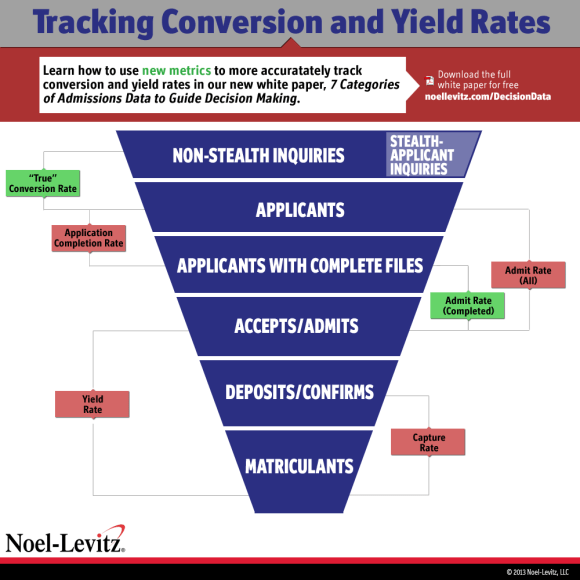 Admissions_Funnel_Data2.png