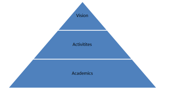Synocate_Pyramid.png