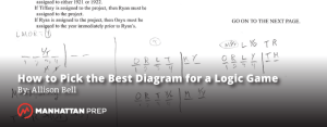 How to Pick the Best Diagram for a Logic Game on the LSAT