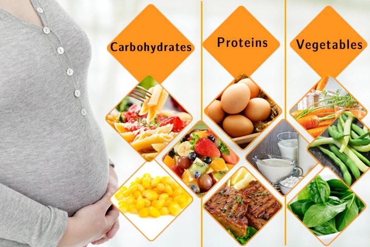Картинки по запросу pregnancy food