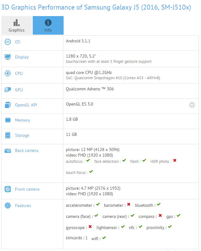 GFXBench Galaxy J5 (2016)