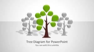 Tree Diagram Template for PowerPoint  SlideModel