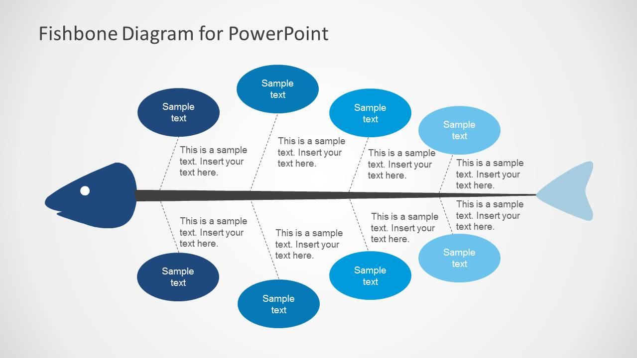 Fishbone Diagram For PowerPoint SlideModel