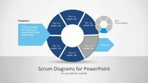 Scrum Diagrams for PowerPoint  SlideModel