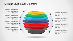 Circular MultiLayer Diagrams  SlideModel