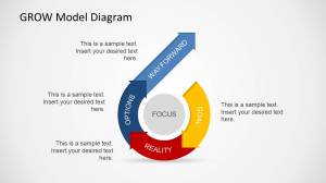 642701growmodeldiagram7  SlideModel