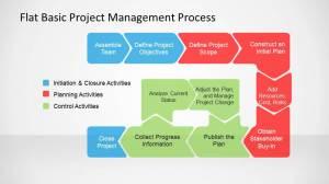 Flat Basic Project Management PowerPoint Diagram