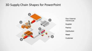 Numbered Supply Chain Diagram with 3D PowerPoint Shapes
