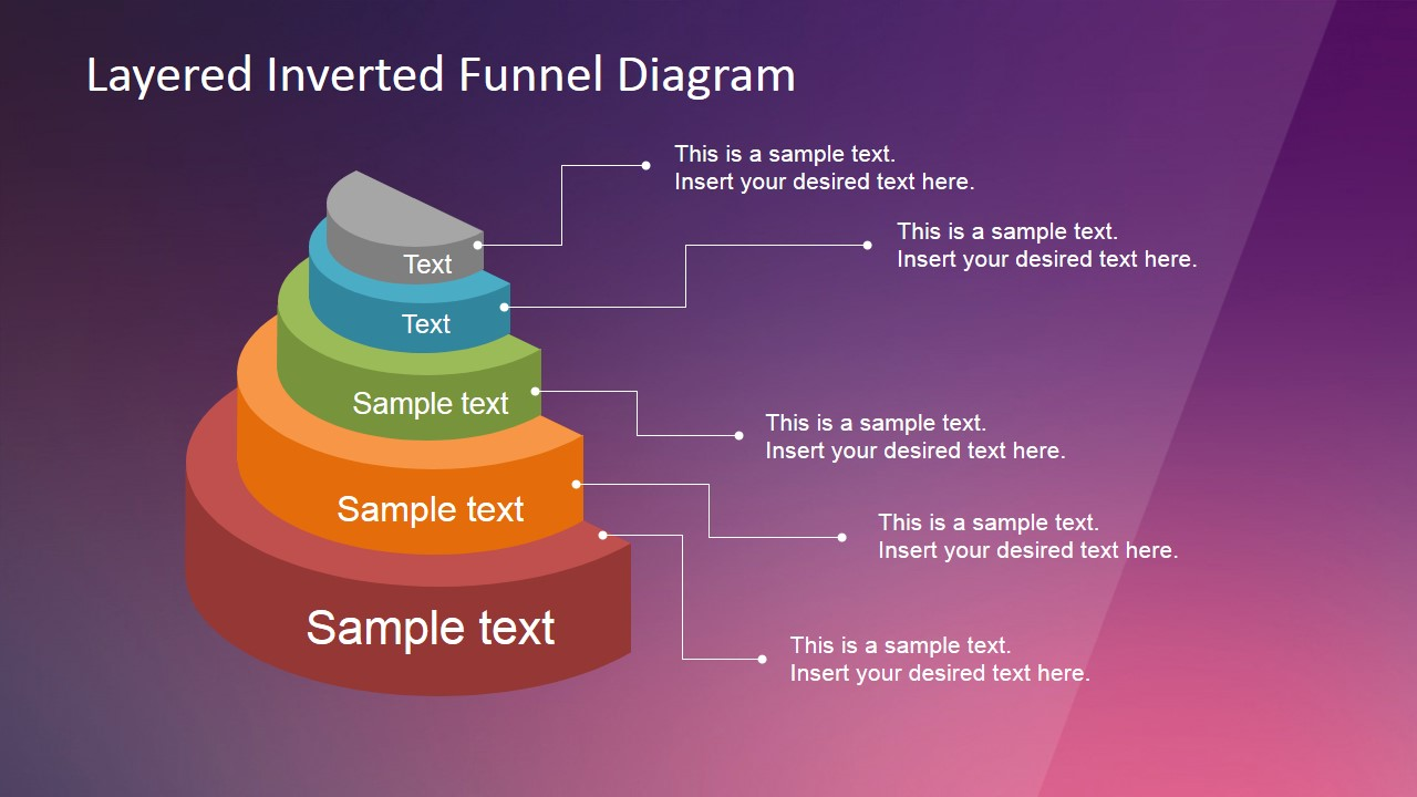 Layered Inverted Funnel Diagram