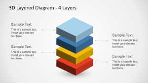 4 Levels 3D Layered Diagram for PowerPoint  SlideModel