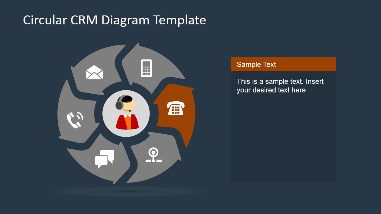 6 Steps Circular CRM Diagram For PowerPoint SlideModel