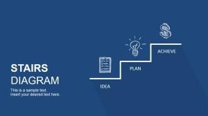 Stairs Diagram PowerPoint Template  SlideModel