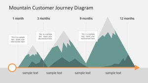 Mountain Customer Journey PowerPoint Diagram  SlideModel