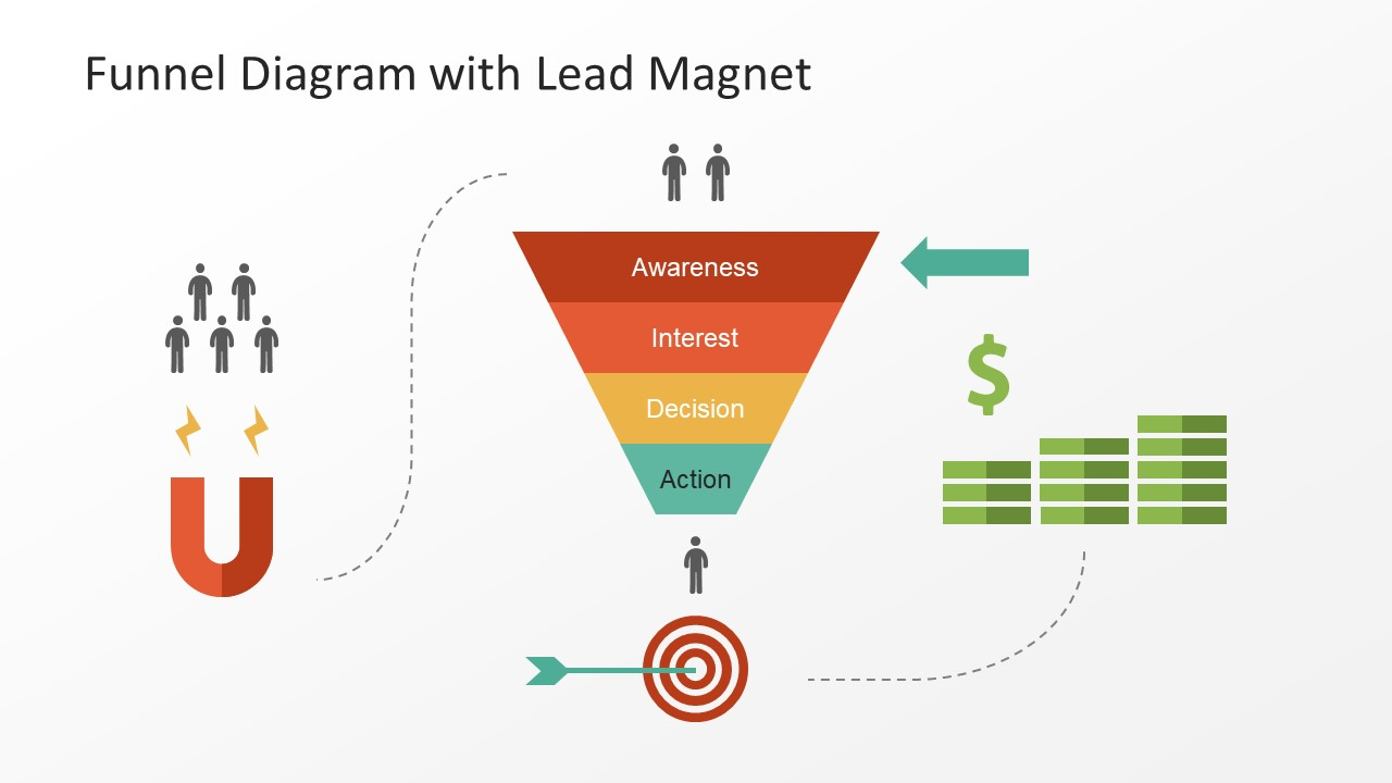 Funnel Diagram With Lead Magnet Powerpoint Template