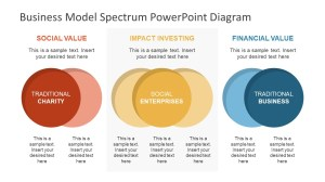 Business Model Spectrum PowerPoint Diagram  SlideModel