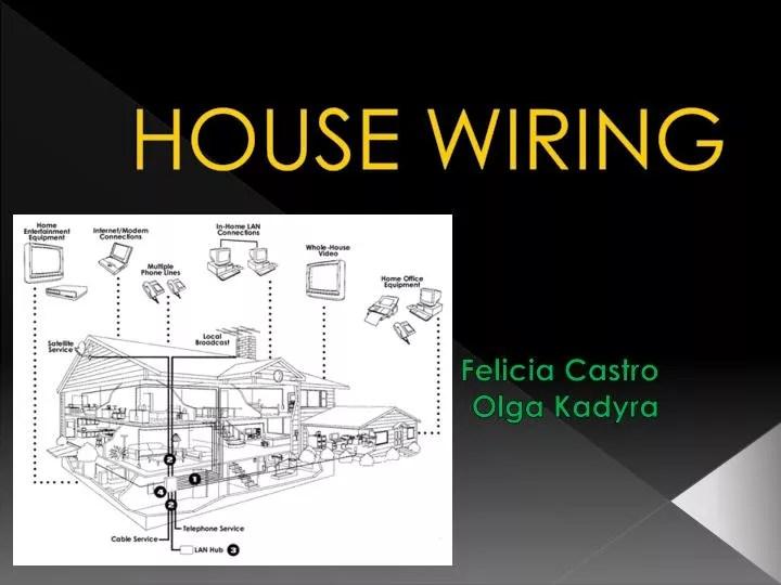HOUSE WIRING PowerPoint Presentation