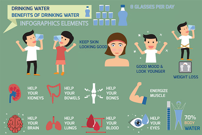 Benefits-Of-Drinking-Water-On-An-Empty-Stomach