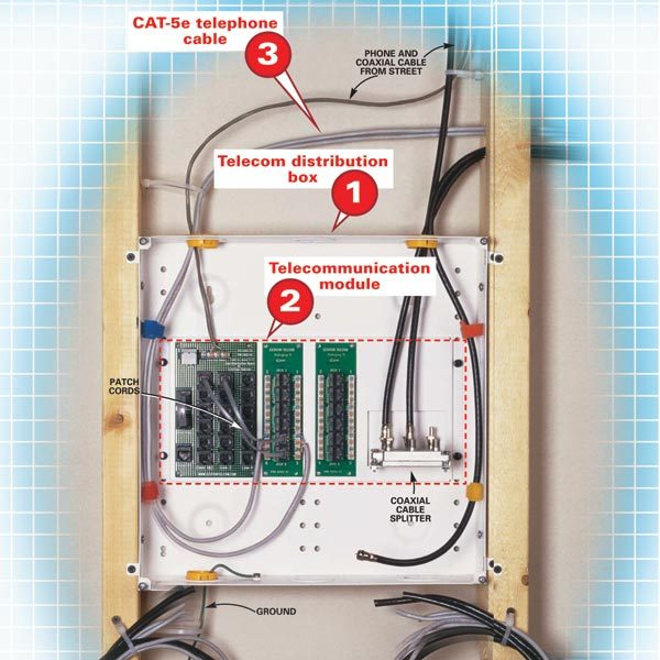 wiring diagram on a outside phone box the wiring diagram readingrat net telephone wiring diagram outside box outside phone box wiring diagram