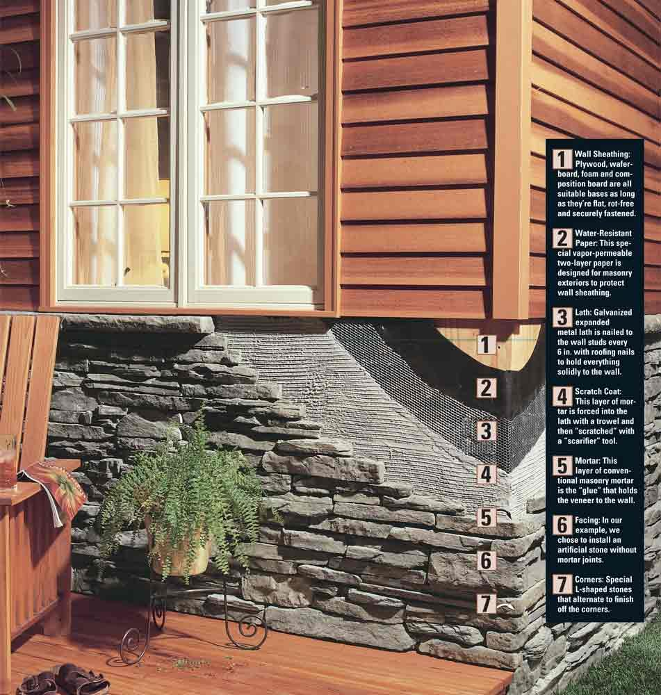 Image Result For How To Install Replacement Windows On A Brick Home