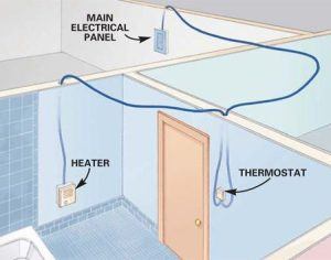 Installing Electric Heaters | The Family Handyman