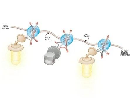 3 way motion sensor light switch wiring diagram wiring diagram 3 way motion sensor light switch wiring diagram
