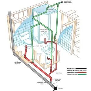 How to Plumb a Basement Bathroom | The Family Handyman